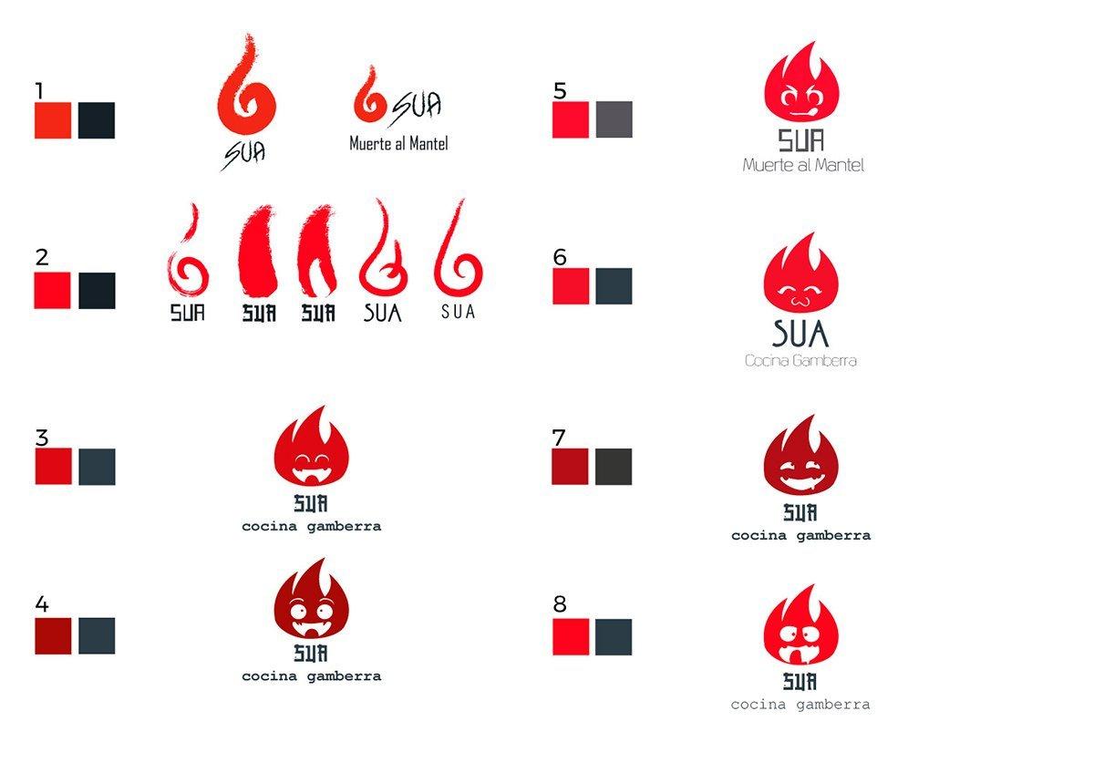 Logotipos: elección de diseños
