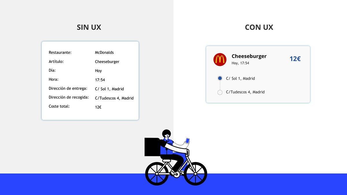 Introducción al UX/UI, ejemplo práctico de UX mal hecho