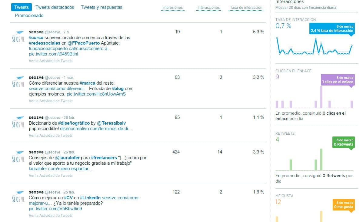 analitica web y redes sociales4