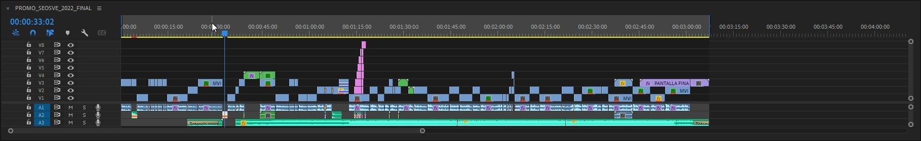Exportar vídeo desde Premiere Pro