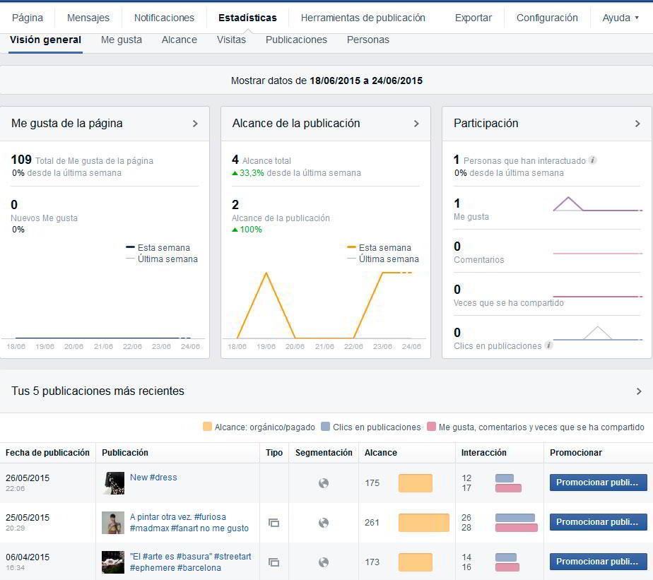 Marketing en Facebook: Estadísticas