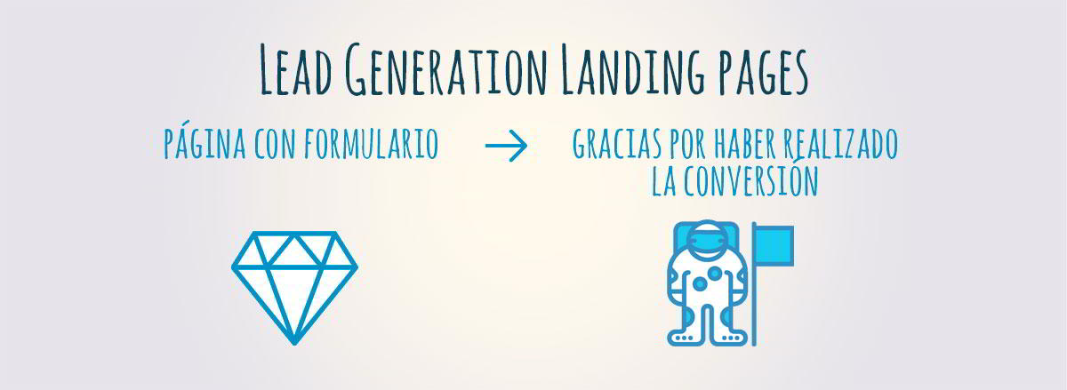 lead-generation-landing-pages