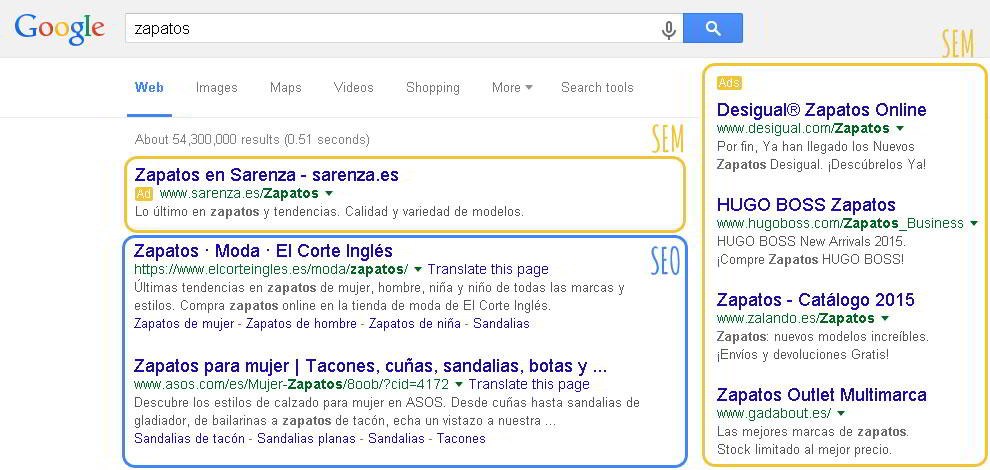 Técnicas de Marketing Digital: SEO y SEM